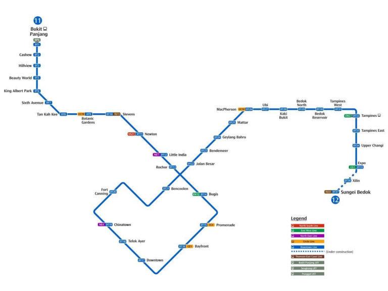 2. DTL Map
